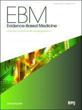 Evidence Based Medicine: 20 (6)