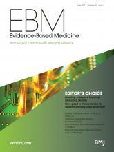 Evidence Based Medicine: 22 (3)