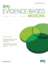 BMJ Evidence-Based Medicine: 23 (3)