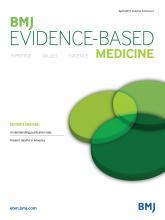 BMJ Evidence-Based Medicine: 24 (2)