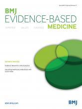 BMJ Evidence-Based Medicine: 24 (3)