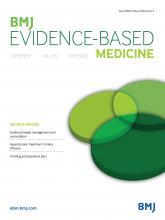 BMJ Evidence-Based Medicine: 25 (3)