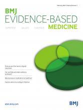 BMJ Evidence-Based Medicine: 26 (1)